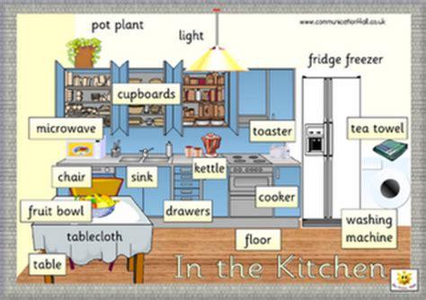 The Daily Kitchen by Le Vocabulaire De La Maison Mon Atelier D Anglais