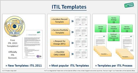 free itil templates and checklists updated pin https