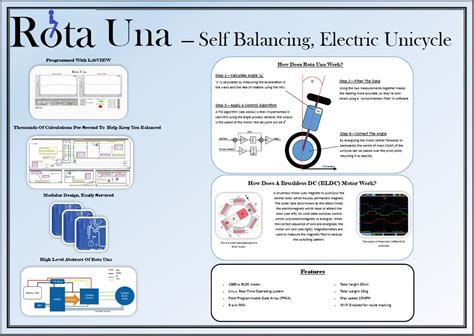 student design competition national instruments rota una the self balancing electric unicycle