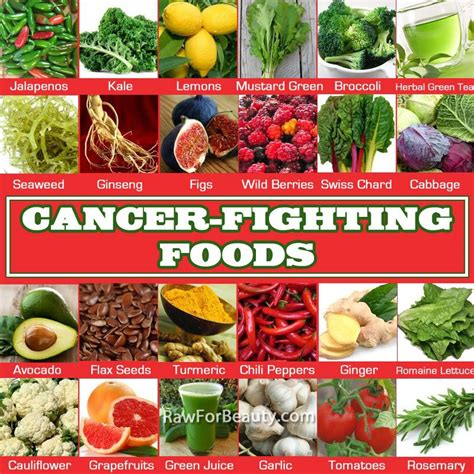fighting cancer miracle cure for cancer the story of a writer who used to be a pharmaceutical chemical researcher has cured himself and helped his friends beat cancer for books cures not medicine cancer cure