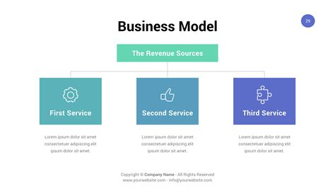 startup business model template startup business keynote pitch deck by spriteit graphicriver