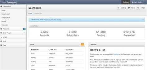 free html css backend admin panel template free html css backend admin panel template teachmehow