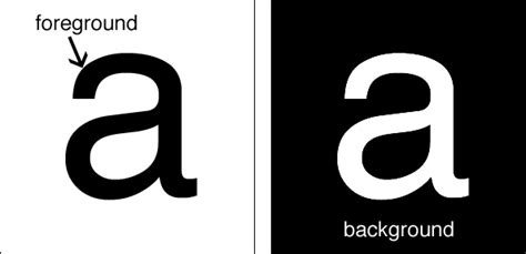 foreground vs background foreground and background learning to see