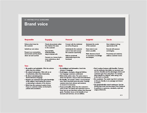 Bank Of America Merchant Services Brand Guidelines On Behance Brand Voice Template