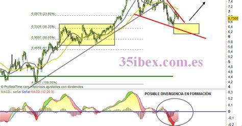 acciones banco santander hoy 35 ibex comprar acciones bbva o comprar derechos