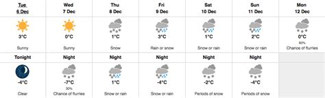 vancouver weather forecast predicts more snow from