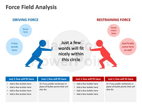 force field analysis editable powerpoint presentation