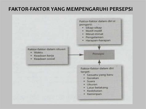 Perception Teori Persepsi 3 4 week 4 perception decision
