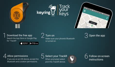 Key Tracker App Track Your With Keyring The Key Cabin Locksmiths
