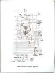 73 87 wiring diagrams chevrolet gmc autos post