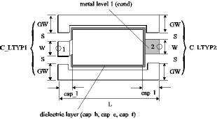 mim capacitor layout tutorial c mim