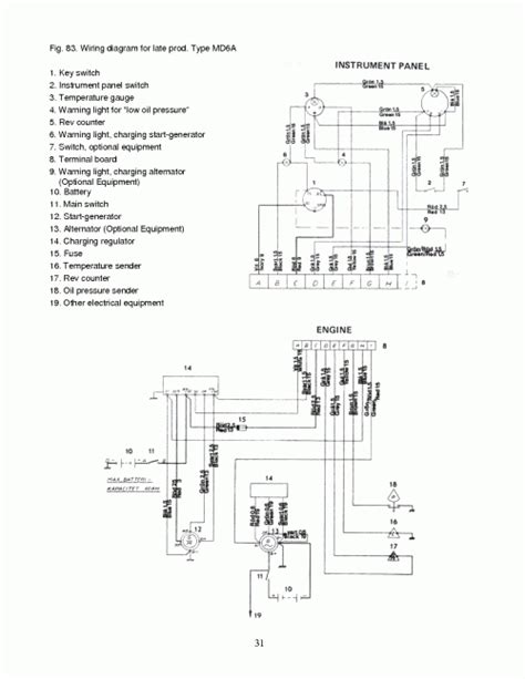 Enchanting volvo penta wiring diagram alternator photos best image fine v8 volvo penta wiring diagram image collection schematic asfbconference2016 Gallery