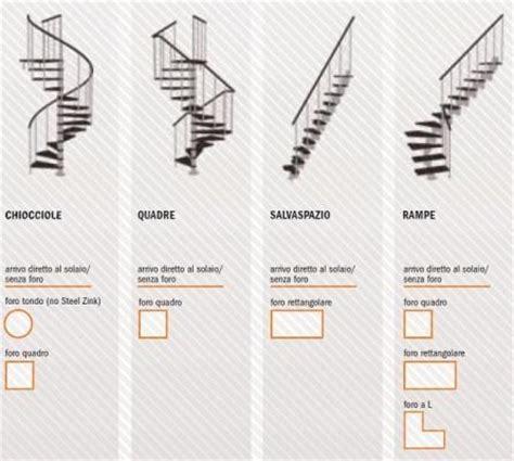 dimensioni scala interna mini scale per spazi ridotti