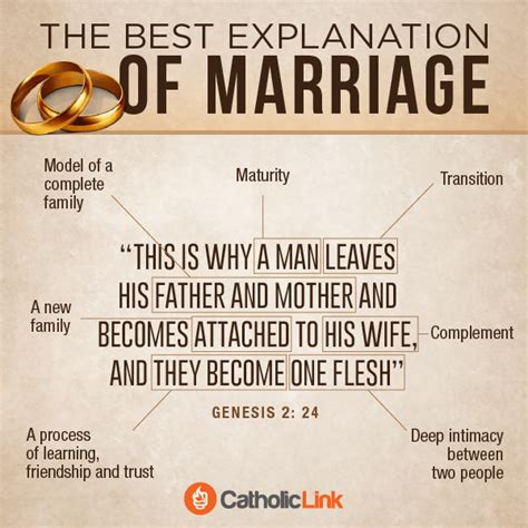 the marriage contract the bibles guide to understanding muslims books how to a happy marriage explained in an easy to
