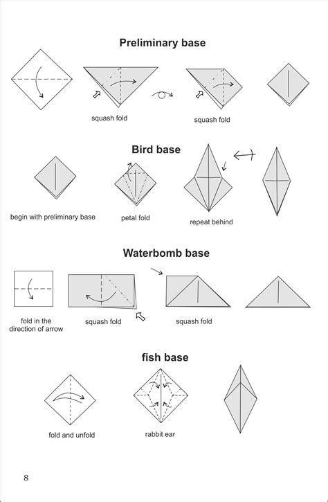 Basics Of Origami - basic folds of origami 28 images origami fish base