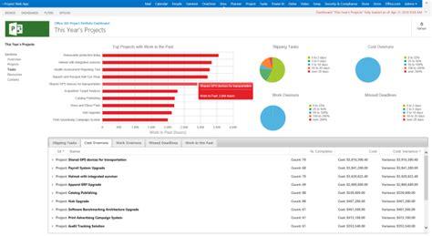 microsoft office portfolio template office 365 project portfolio dashboard walk2talk