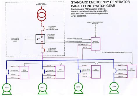 typical wiring diagrams generator station