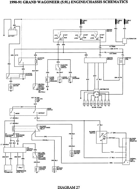 1993 jeep wrangler ignition wiring diagram 1993 jeep wrangler wiring schematic free wiring diagram