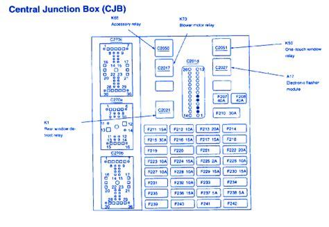 Mercury Sable Ls 2002 Main Fuse Box Block Circuit Breaker
