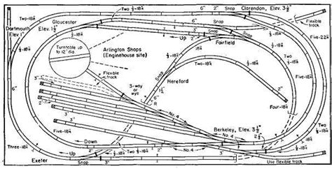 free layout plans free ho scale track layouts model railroad layout