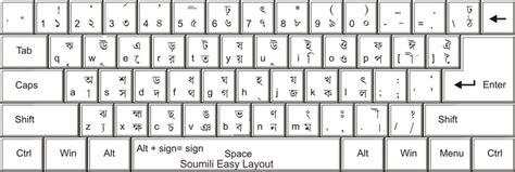 keyboard layout for unicode hindi soumili keyboard soumili unicode