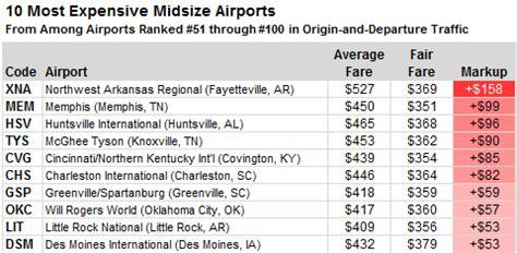 airports    unfair fares   york