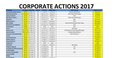 Corporate Actions by Corporate For Week Ended October 13 2017 Invest Data