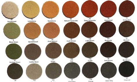 Roof Tile Colors Roof Tile Painting A A Roofing And Guttering Contractors