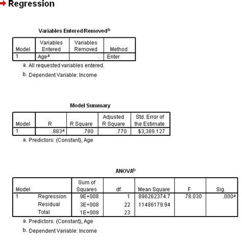 spss tutorial correlation and regression linear regression using spss for windows 2