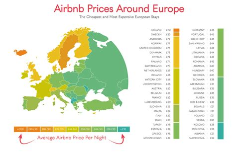cheapest rent in the country this map shows you the cheapest airbnb prices in europe