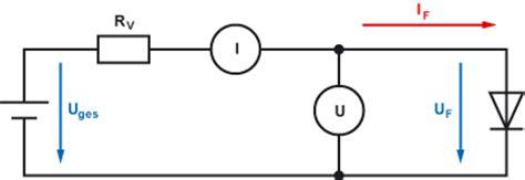 led diode spannung diode halbleiterdiode sperrspannung diodenkennlinie