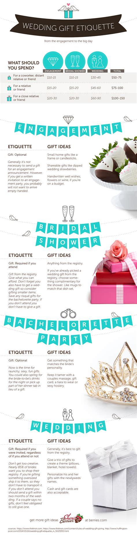 gift etiquette wedding gift etiquette shari s berries