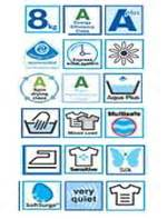 bosch washing machine symbols pictures to pin on