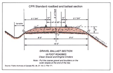 section width standard railroad rail dimensions pictures to pin on