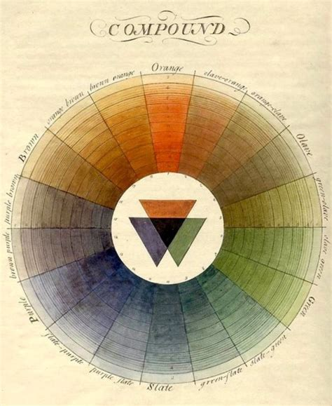 color prism color prism