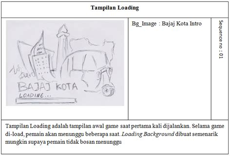 rpp membuat storyboard aplikasi multimedia pengertian storyboard