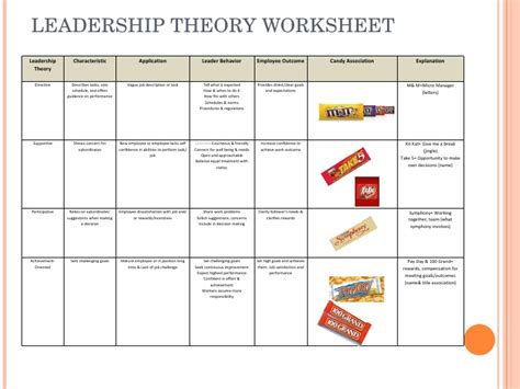 printable leadership quiz for students leadership candy game
