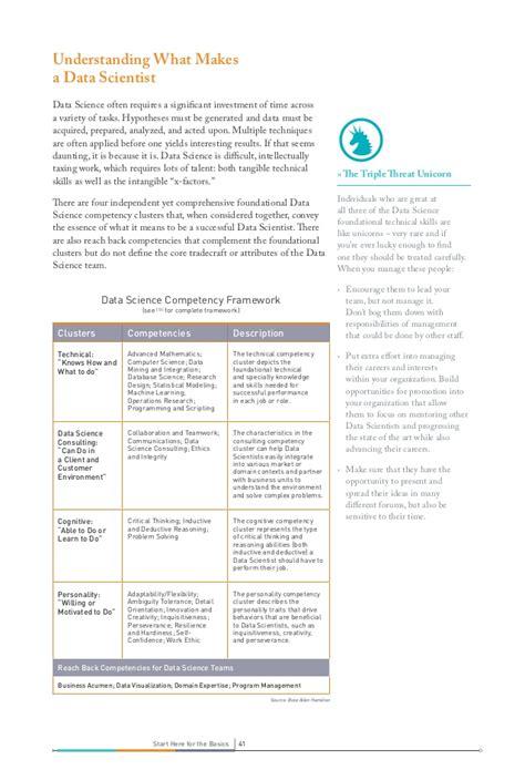 booz allen help desk colorful field guide template adornment exle resume