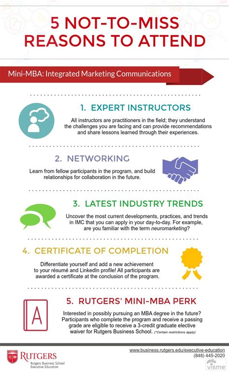 Rutgers Mini Mba Social Media Marketing by 5 Not To Miss Components Of The Rutgers Integrated