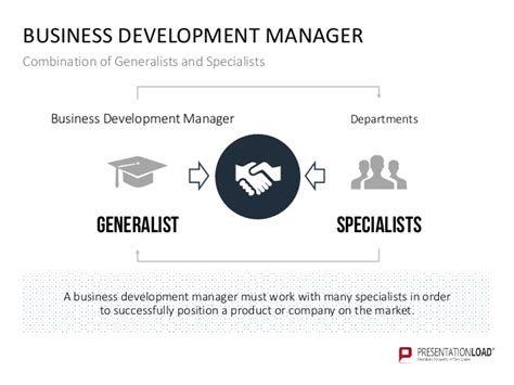 ppt templates for business development business development ppt template