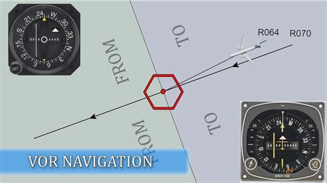 vor balkontã r basics of vor navigation