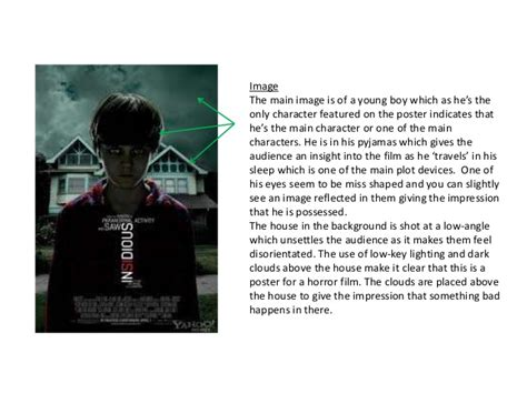 insidious movie plot analysis insidious poster analysis
