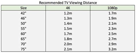 Tv Distance From by Suhd Tv Buying Tips A Decade Of Lcd Tv Advancements