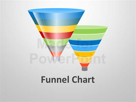 Funnel Chart Powerpoint Funnel Chart Editable Powerpoint Template