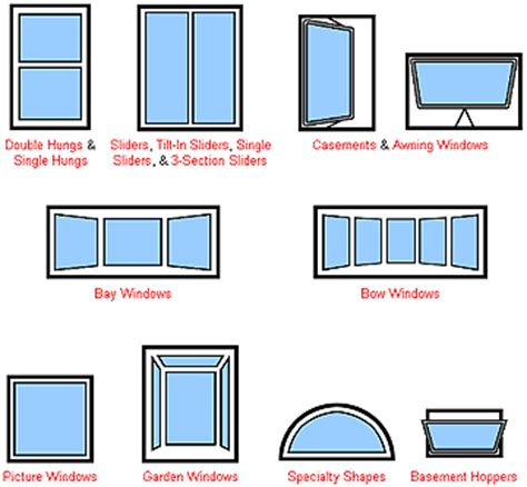 Windows Types Decorating Decorating 187 Window Frame Types Inspiring Photos Gallery Of Doors And Windows Decorating