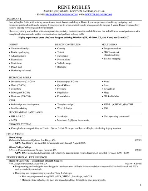 basic biography format character bio template cyberuse