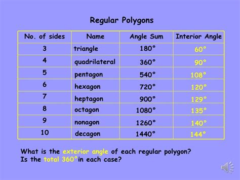 Interior Angles Of A Dodecagon by Polygon Properties 9b