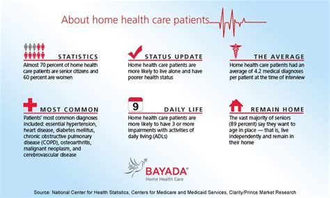 comfort care health care aging in place the benefits of home health care comfort