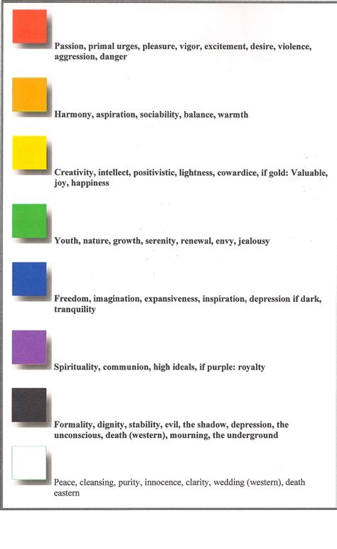 color meaning chart color meanings symbolism chart www imgkid com the