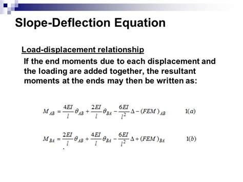 slope deflection slope deflection method ppt video online download